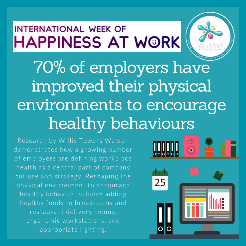 Infographic - 70% of employers have improved physical environments at work - Happiness at Work Octopus Personnel