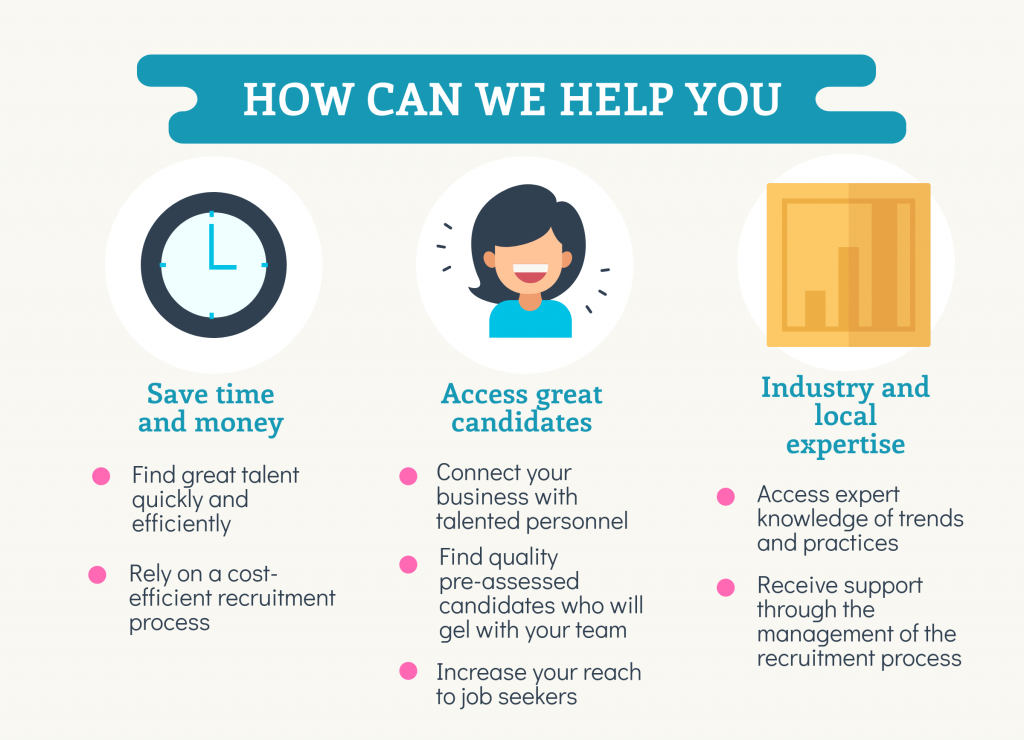 Infographic of how Octopus Personnel can help you recruit