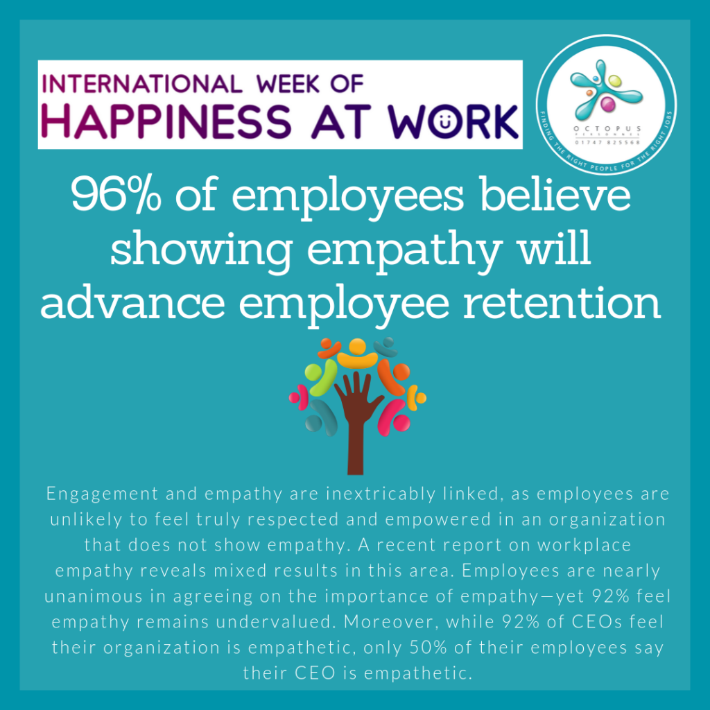 Infographic 96% of employees believe empathy increases retention - Happiness at Work Octopus Personnel