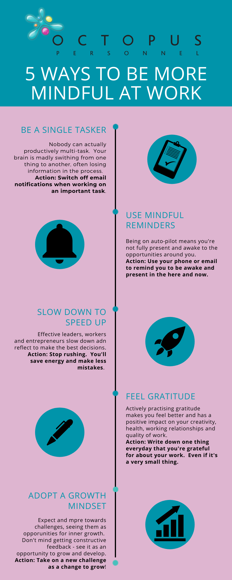 Infographic - 5 Ways to be more mindful - Octopus Personnel Guide to Mindful Working
