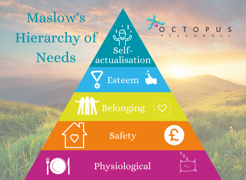 A mountain showing Maslows Hierarchy of Needs - the new work normal
