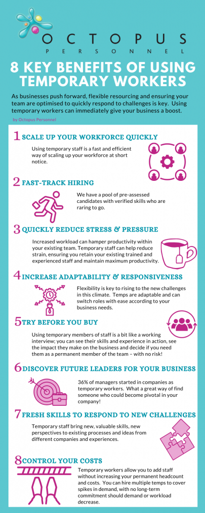 8 Key Benefits to using Temporary Workers Octopus Personnel Infographic